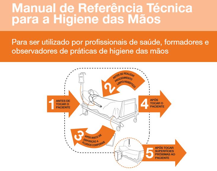 Well-known Manual de Referência Técnica para a Higiene das Mãos KQ87